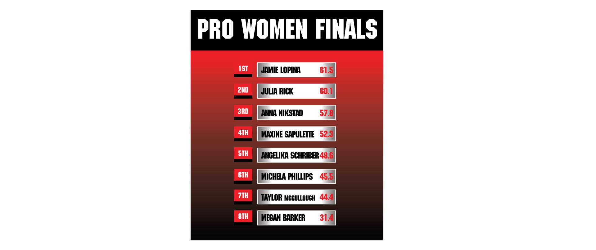 PP-2016PRO-WOMEN-FINAL